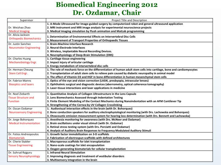 Biomedical engineering 2012 dr ozdamar chair