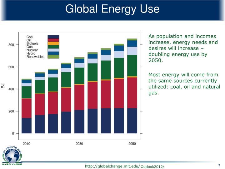 Global Energy Use