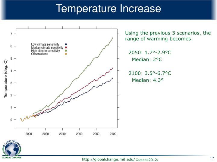 Temperature Increase