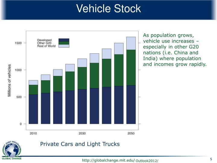 Vehicle Stock