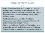 employment data1