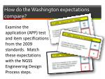 how do the washington expectations compare