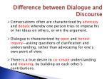 difference between dialogue and discourse