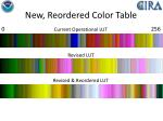 new reordered color table