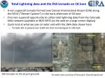 total lightning data and the dia tornado on 18 june