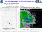 total lightning data and the dia tornado on 18 june1