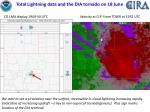total lightning data and the dia tornado on 18 june2