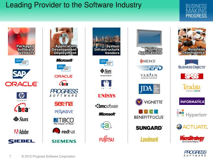 Leading Provider to the Software Industry