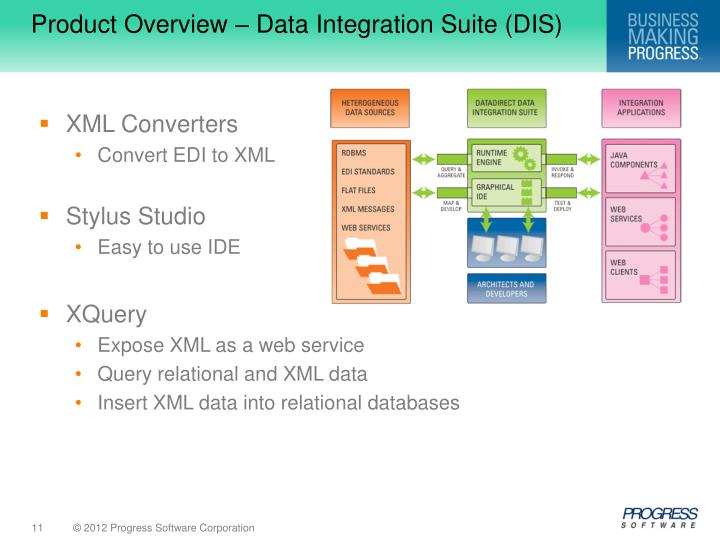 Product Overview – Data Integration Suite (DIS)