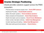 oracles strategic positioning