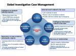 siebel investigative case management