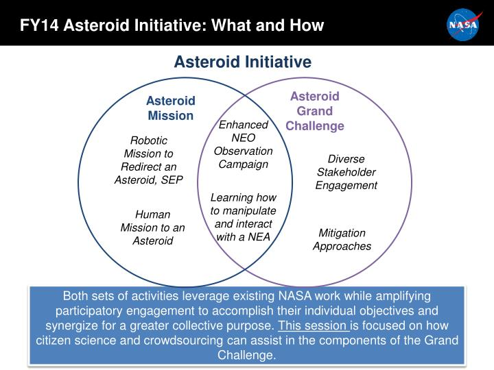 FY14 Asteroid Initiative: What and How
