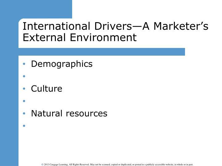 International drivers a marketer s external environment