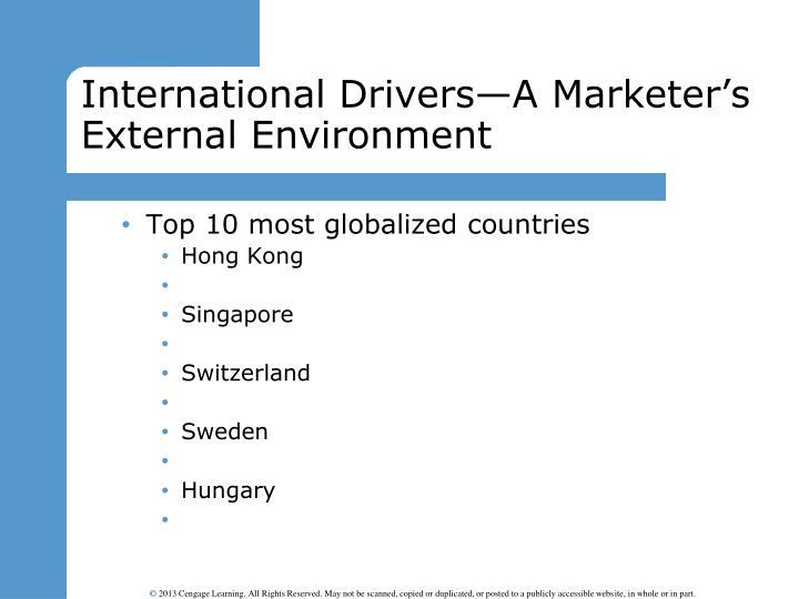 International Drivers—A Marketer's