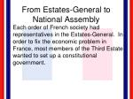 from estates general to national assembly