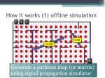 how it works 1 offline simulation2