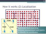 how it works 2 localization1