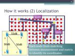 how it works 2 localization2