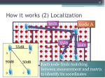 how it works 2 localization3