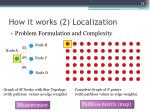 how it works 2 localization4