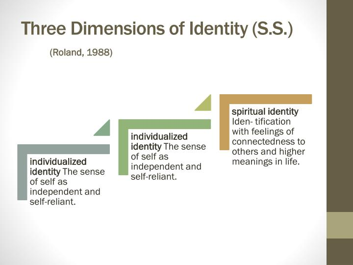 Three Dimensions of Identity (S.S.)