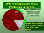 2000 municipal solid waste production in the u s
