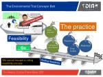 the environmental trial conveyor belt
