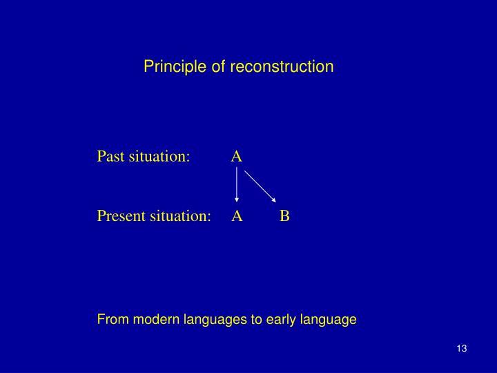 Principle of reconstruction