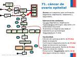 71 c ncer de ovario epitelial