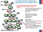 77 tratamiento de hipoacusia moderada en menores de 2 a os