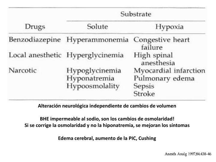 Alteración neurológica independiente de cambios de volumen