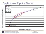 applications pipeline gating