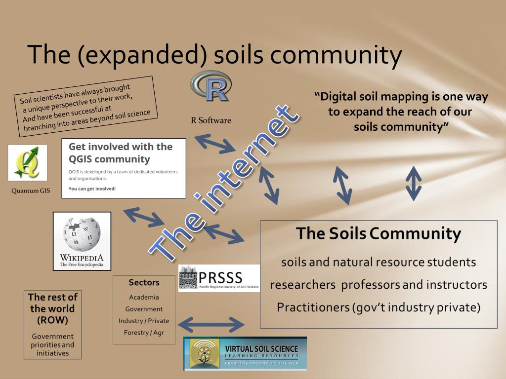 PPT - The role of students in Digital Soil Mapping in BC PowerPoint