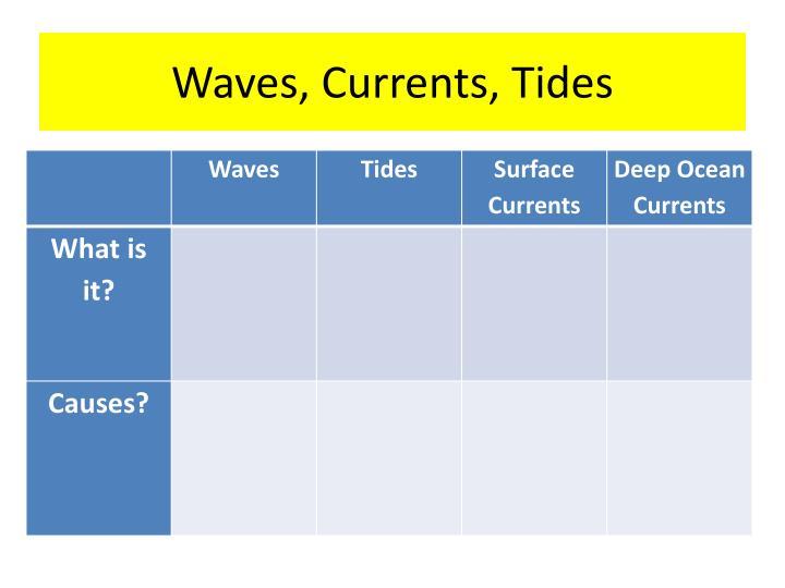 Waves, Currents, Tides