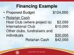financing example