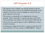 aip closeouts a z6