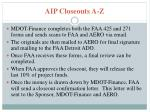 aip closeouts a z7