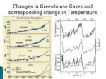 changes in greenhouse gases and corresponding change in temperature