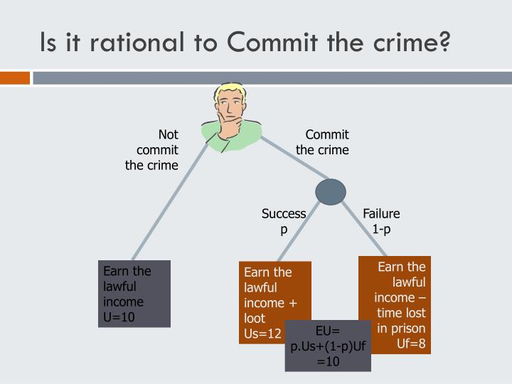 Is it rational to Commit the crime?