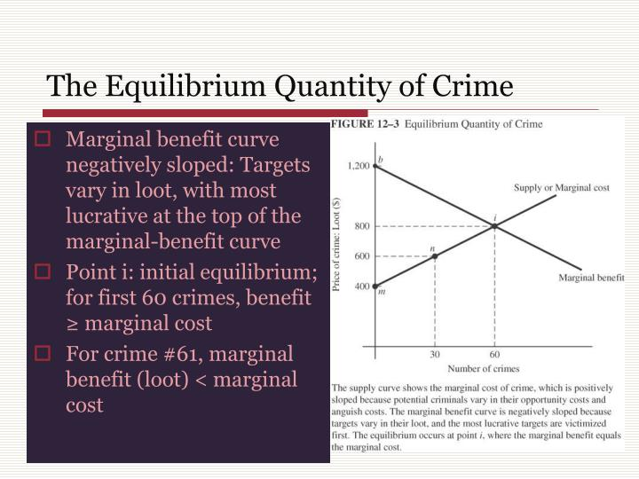 The Equilibrium Quantity of Crime