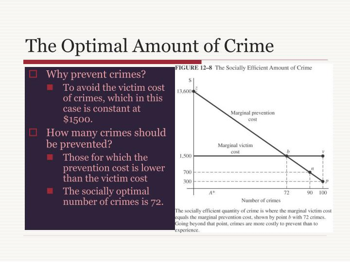 The Optimal Amount of Crime