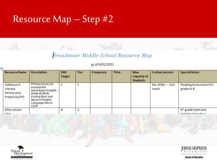 Resource Map – Step #2