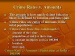 crime rates v amounts