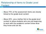 relationship of items to grade level content