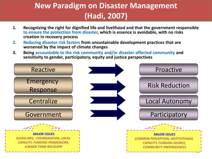 New Paradigm on Disaster Management