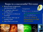 steps to a successful tri venn