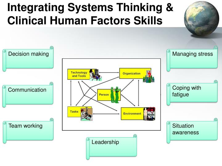 Integrating Systems Thinking & Clinical Human Factors Skills