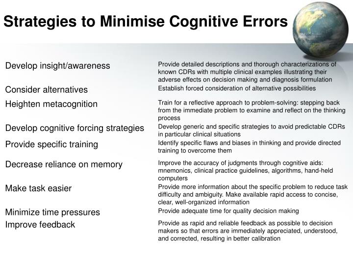 Strategies to Minimise Cognitive Errors