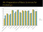 6 preparation of basic sciences for clerkships