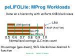 pelifolite mprog workloads